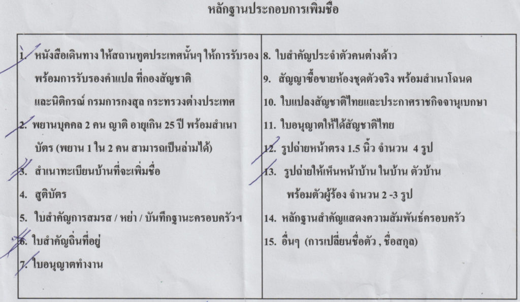 List of requirements, in Thai language, for getting the yellow house book (tabien baan) in Thailand.